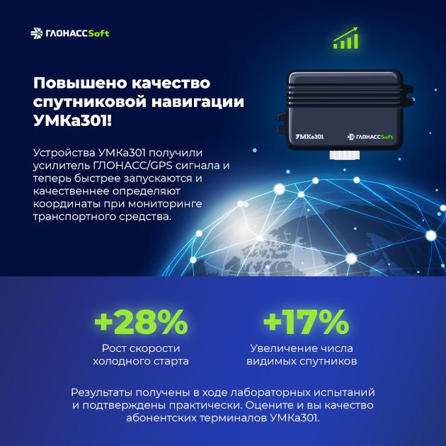 http://forum.glonasssoft.ru/uploads/default/original/1X/a1eba37a8da7716a775d49825383860e93adaaeb.jpg