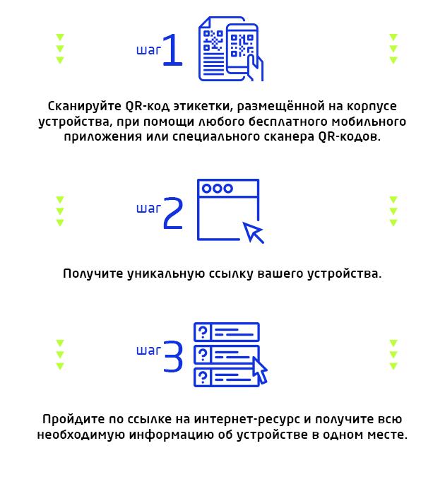 http://forum.glonasssoft.ru/uploads/default/original/1X/bd7ab64cad232d06ec1ae3a95f750246baa27b1c.png